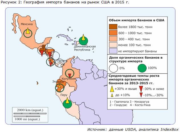 География импорта бананов на рынок США в 2015 г
