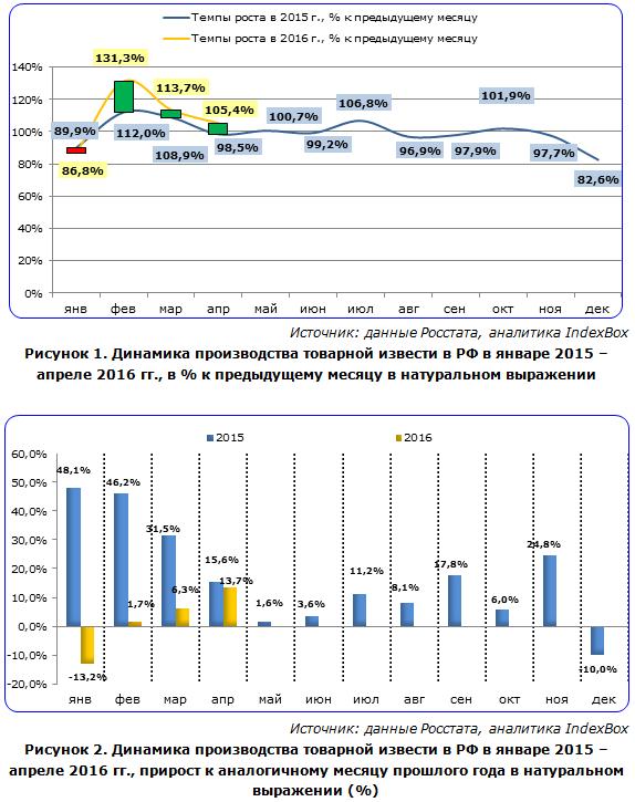 регулирование рынка форекс в россии 2016