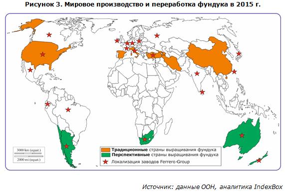 Мировое производство и переработка фундука в 2015 г.