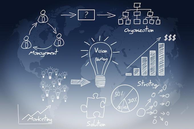 IndexBox - Бизнес-планирование